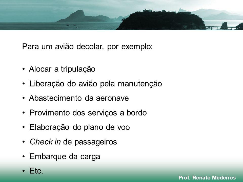 Prof. Renato Medeiros Para um avião decolar, por exemplo: Alocar a tripulação Liberação do avião pela manutenção Abastecimento da aeronave Provimento