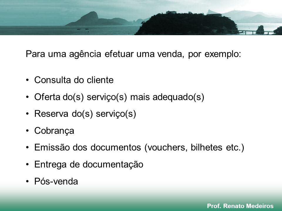 Prof. Renato Medeiros Para uma agência efetuar uma venda, por exemplo: Consulta do cliente Oferta do(s) serviço(s) mais adequado(s) Reserva do(s) serv