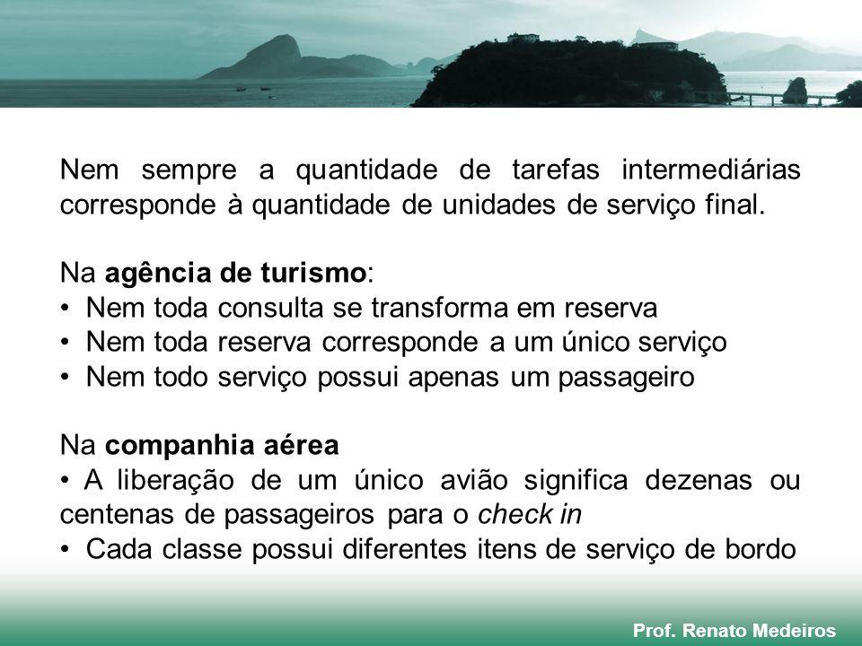Prof. Renato Medeiros Nem sempre a quantidade de tarefas intermediárias corresponde à quantidade de unidades de serviço final. Na agência de turismo: