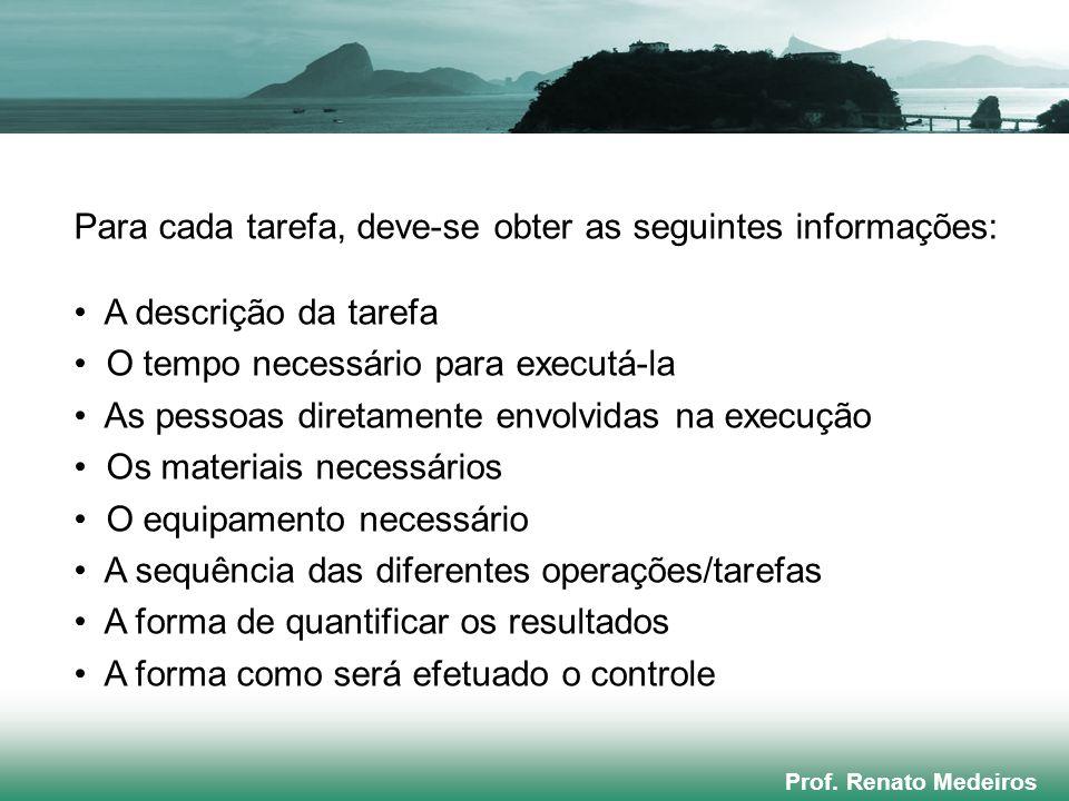 Prof. Renato Medeiros Para cada tarefa, deve-se obter as seguintes informações: A descrição da tarefa O tempo necessário para executá-la As pessoas di