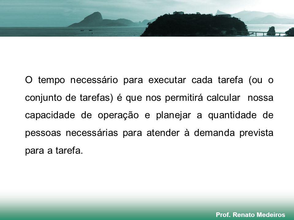 Prof. Renato Medeiros O tempo necessário para executar cada tarefa (ou o conjunto de tarefas) é que nos permitirá calcular nossa capacidade de operaçã