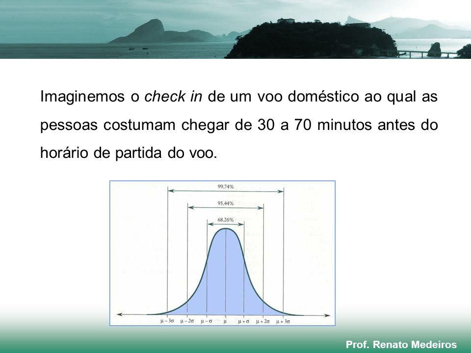 Prof. Renato Medeiros Imaginemos o check in de um voo doméstico ao qual as pessoas costumam chegar de 30 a 70 minutos antes do horário de partida do v