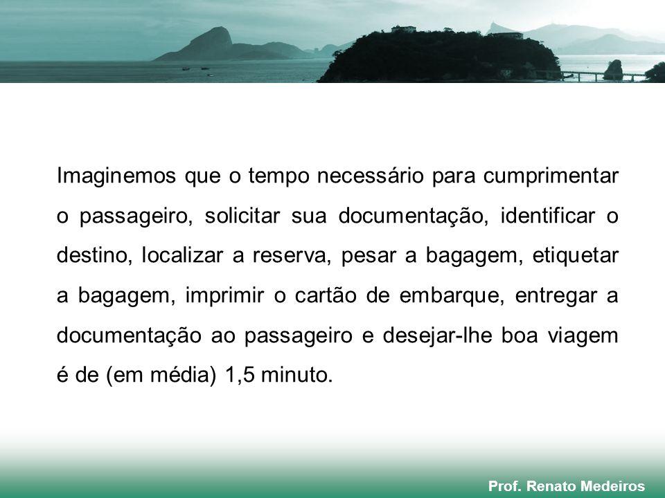 Prof. Renato Medeiros Imaginemos que o tempo necessário para cumprimentar o passageiro, solicitar sua documentação, identificar o destino, localizar a