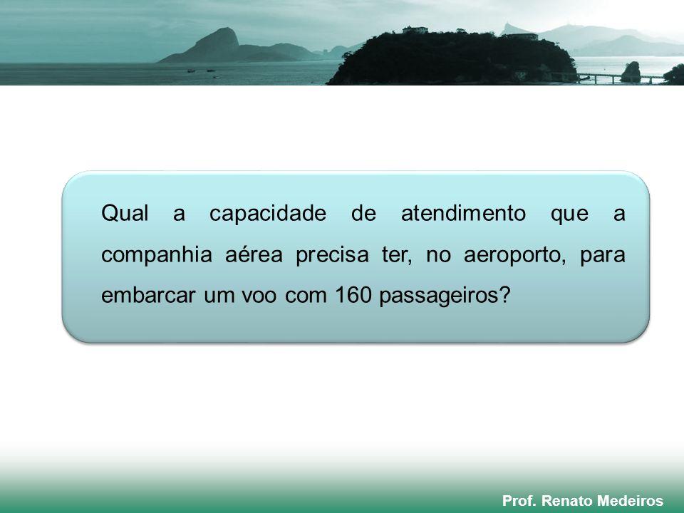 Prof. Renato Medeiros Qual a capacidade de atendimento que a companhia aérea precisa ter, no aeroporto, para embarcar um voo com 160 passageiros?