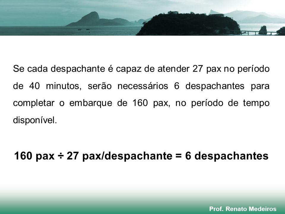 Prof. Renato Medeiros Se cada despachante é capaz de atender 27 pax no período de 40 minutos, serão necessários 6 despachantes para completar o embarq