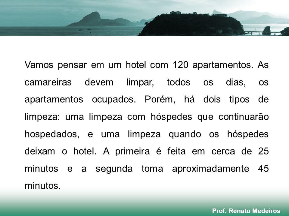 Prof. Renato Medeiros Vamos pensar em um hotel com 120 apartamentos. As camareiras devem limpar, todos os dias, os apartamentos ocupados. Porém, há do