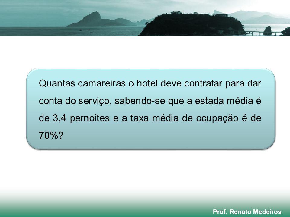 Prof. Renato Medeiros Quantas camareiras o hotel deve contratar para dar conta do serviço, sabendo-se que a estada média é de 3,4 pernoites e a taxa m