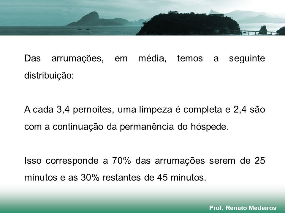 Prof. Renato Medeiros Das arrumações, em média, temos a seguinte distribuição: A cada 3,4 pernoites, uma limpeza é completa e 2,4 são com a continuaçã