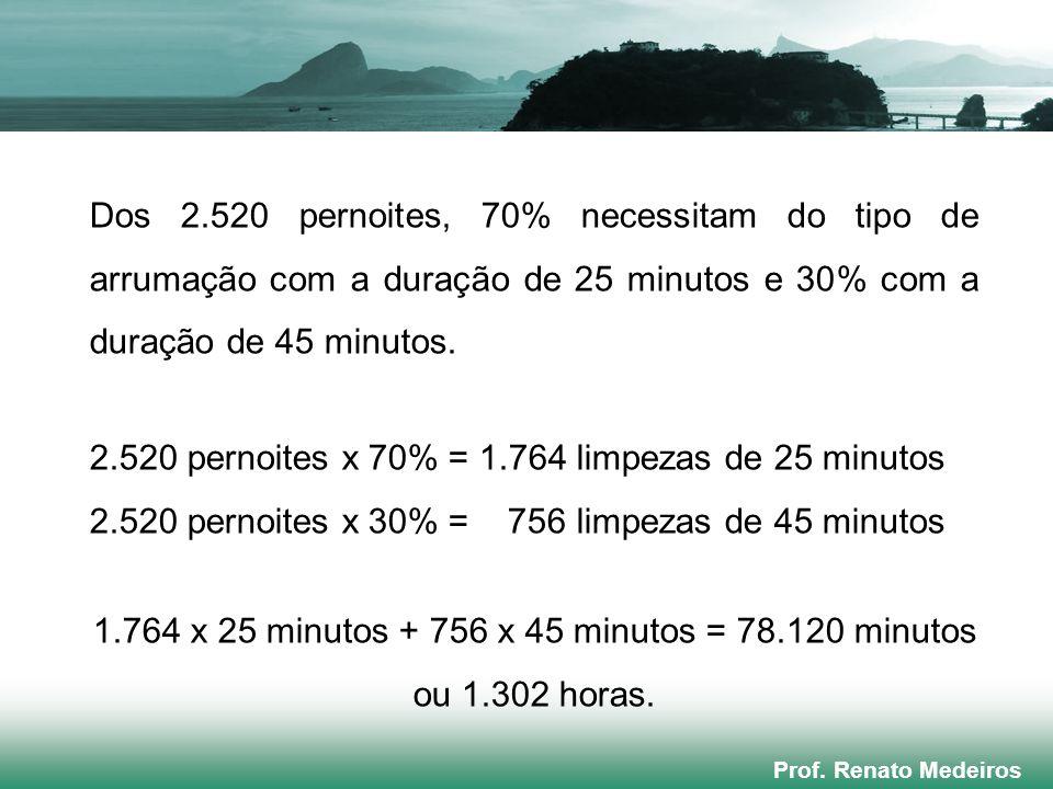 Prof. Renato Medeiros Dos 2.520 pernoites, 70% necessitam do tipo de arrumação com a duração de 25 minutos e 30% com a duração de 45 minutos. 2.520 pe