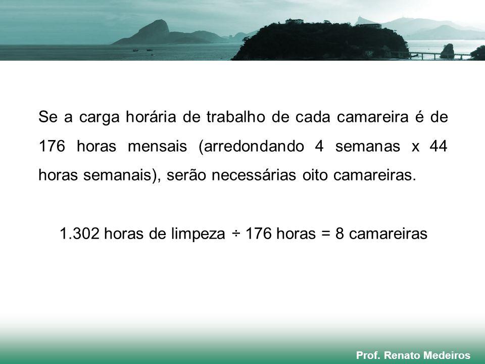 Prof. Renato Medeiros Se a carga horária de trabalho de cada camareira é de 176 horas mensais (arredondando 4 semanas x 44 horas semanais), serão nece