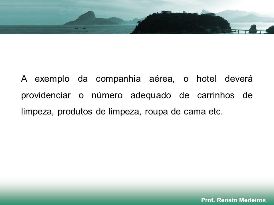 Prof. Renato Medeiros A exemplo da companhia aérea, o hotel deverá providenciar o número adequado de carrinhos de limpeza, produtos de limpeza, roupa