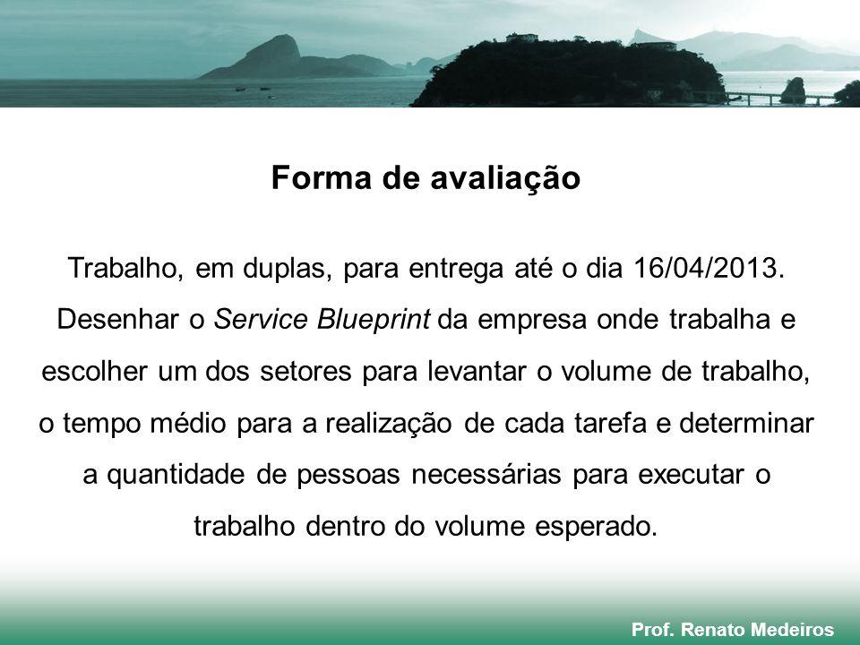 Prof. Renato Medeiros Forma de avaliação Trabalho, em duplas, para entrega até o dia 16/04/2013. Desenhar o Service Blueprint da empresa onde trabalha