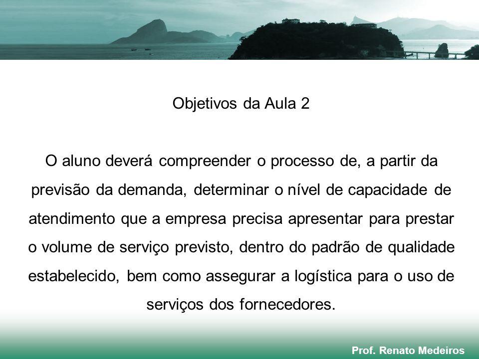 Prof. Renato Medeiros Objetivos da Aula 2 O aluno deverá compreender o processo de, a partir da previsão da demanda, determinar o nível de capacidade