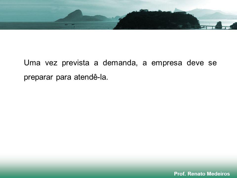 Prof. Renato Medeiros Uma vez prevista a demanda, a empresa deve se preparar para atendê-la.