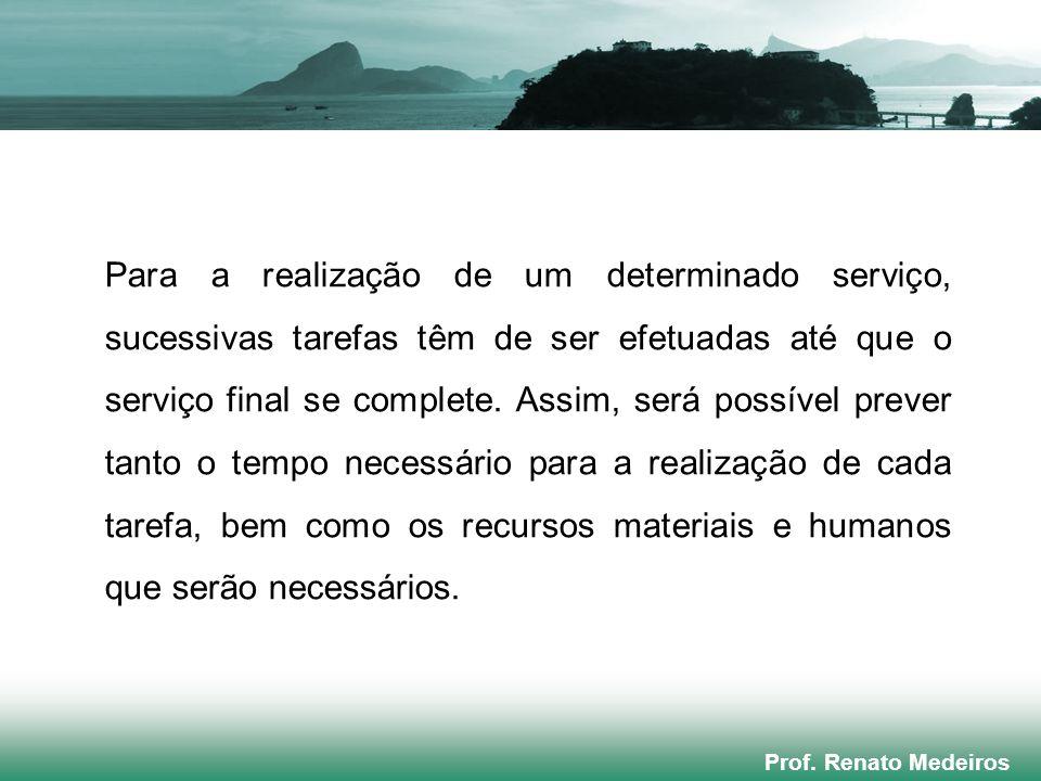Prof. Renato Medeiros Para a realização de um determinado serviço, sucessivas tarefas têm de ser efetuadas até que o serviço final se complete. Assim,