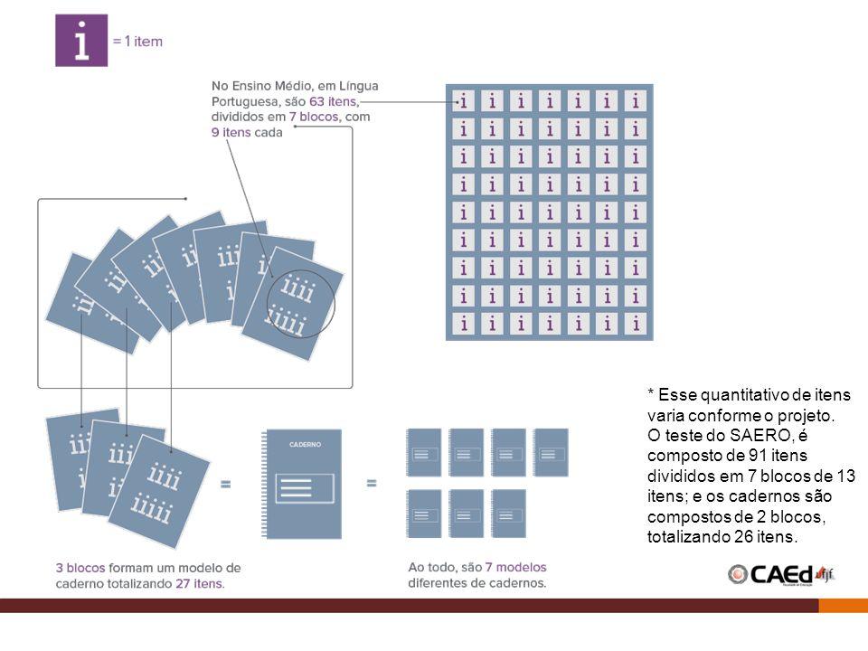* Esse quantitativo de itens varia conforme o projeto. O teste do SAERO, é composto de 91 itens divididos em 7 blocos de 13 itens; e os cadernos são c