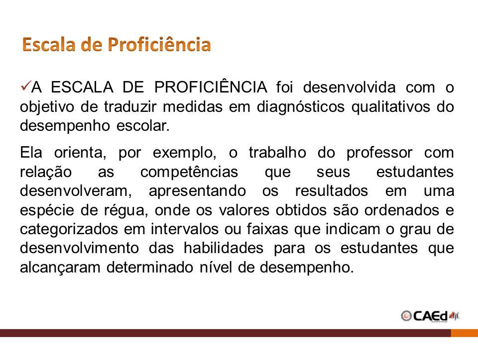 A ESCALA DE PROFICIÊNCIA foi desenvolvida com o objetivo de traduzir medidas em diagnósticos qualitativos do desempenho escolar. Ela orienta, por exem