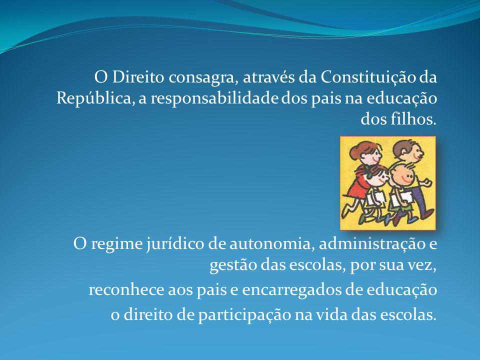 O Direito consagra, através da Constituição da República, a responsabilidade dos pais na educação dos filhos. O regime jurídico de autonomia, administ