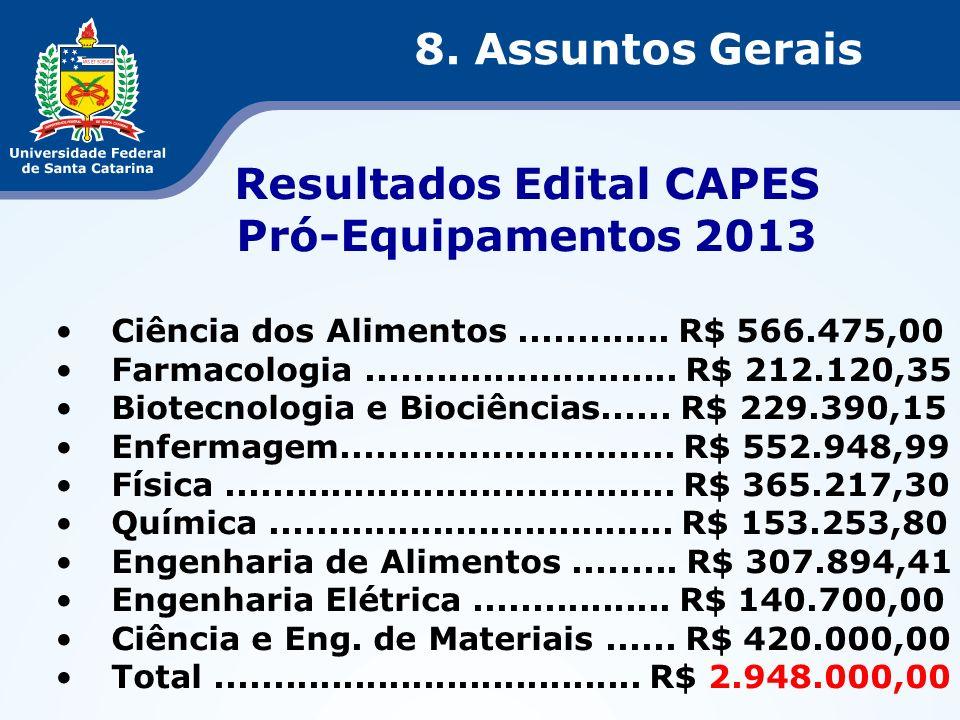 Resultados Edital CAPES Pró-Equipamentos 2013 Ciência dos Alimentos............. R$ 566.475,00 Farmacologia........................... R$ 212.120,35 B
