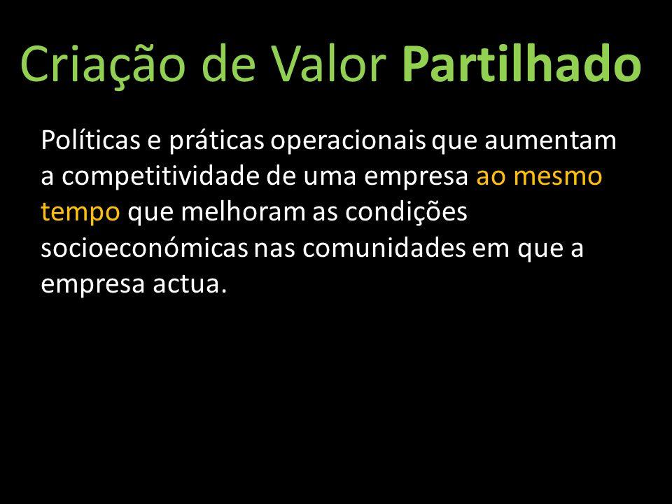 Criação de Valor Partilhado Políticas e práticas operacionais que aumentam a competitividade de uma empresa ao mesmo tempo que melhoram as condições s
