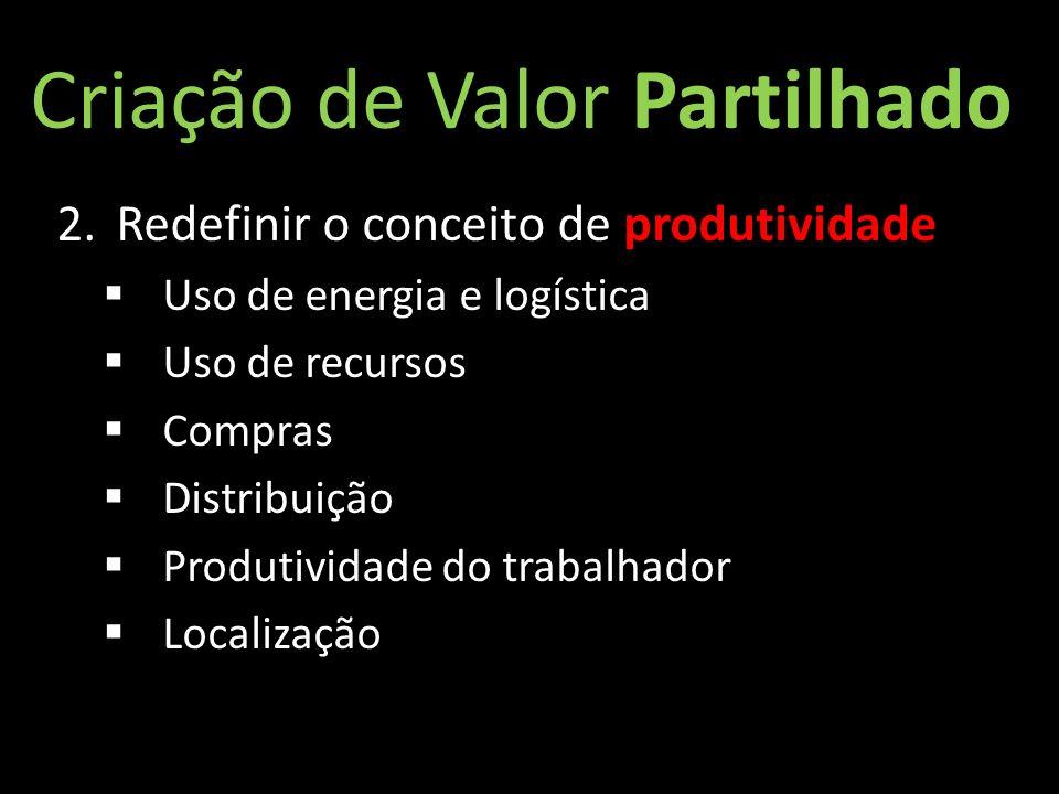 2.Redefinir o conceito de produtividade Uso de energia e logística Uso de recursos Compras Distribuição Produtividade do trabalhador Localização Criaç
