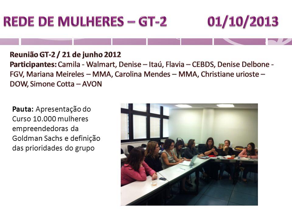 Pauta: Apresentação do Curso 10.000 mulheres empreendedoras da Goldman Sachs e definição das prioridades do grupo