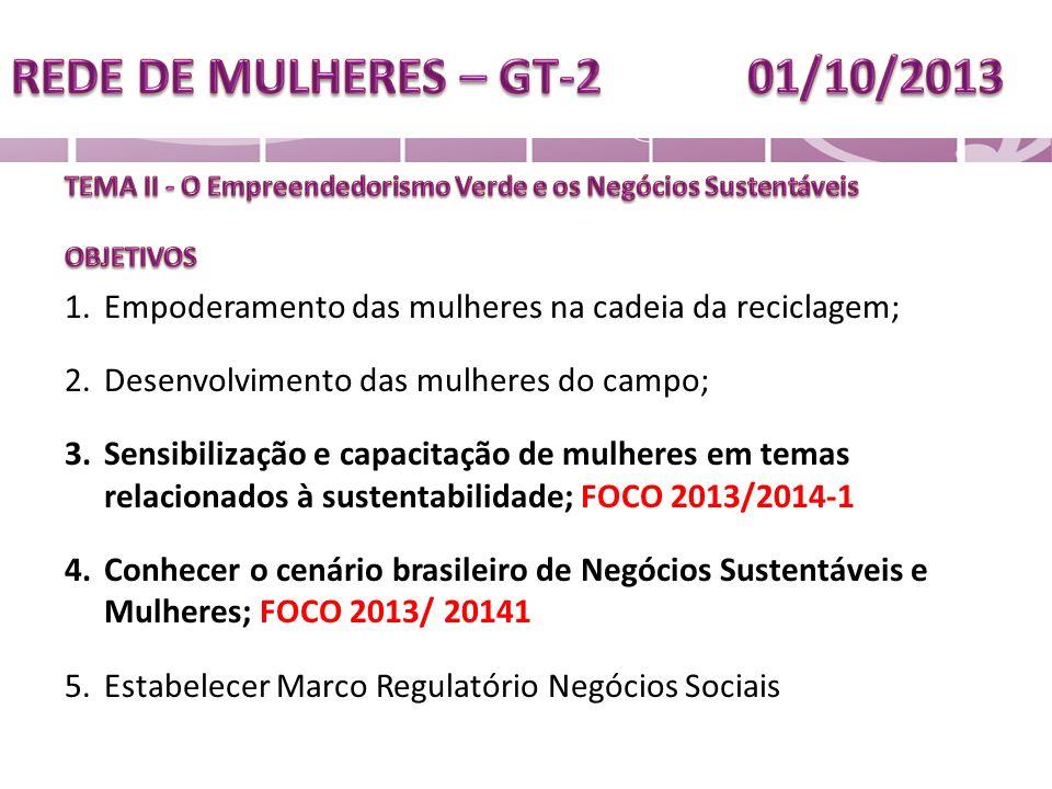 1.Empoderamento das mulheres na cadeia da reciclagem; 2.Desenvolvimento das mulheres do campo; 3.Sensibilização e capacitação de mulheres em temas relacionados à sustentabilidade; FOCO 2013/2014-1 4.Conhecer o cenário brasileiro de Negócios Sustentáveis e Mulheres; FOCO 2013/ 20141 5.Estabelecer Marco Regulatório Negócios Sociais