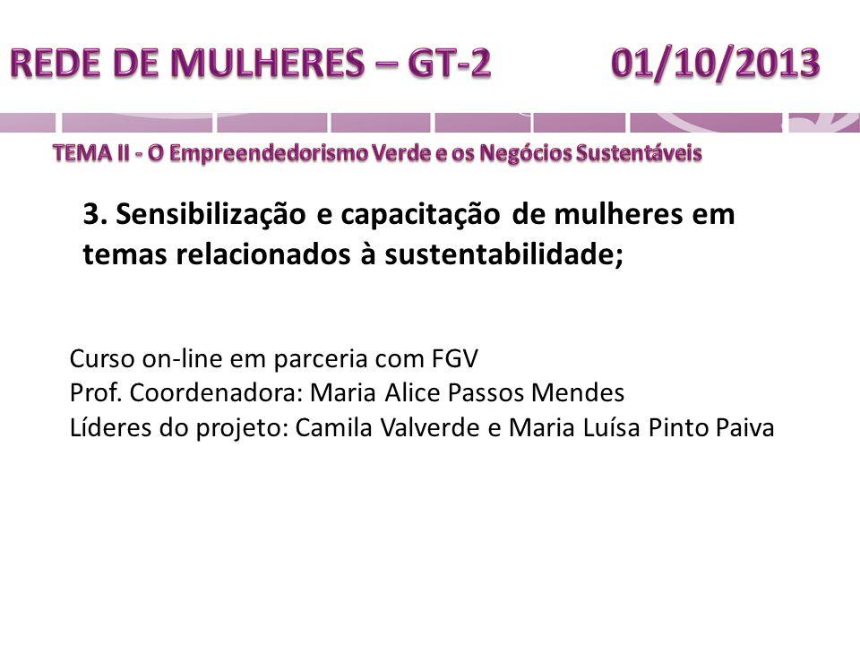 Curso on-line em parceria com FGV Prof. Coordenadora: Maria Alice Passos Mendes Líderes do projeto: Camila Valverde e Maria Luísa Pinto Paiva 3. Sensi