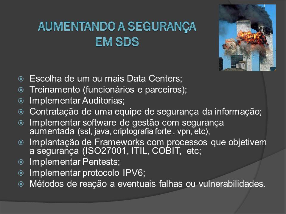 Escolha de um ou mais Data Centers; Treinamento (funcionários e parceiros); Implementar Auditorias; Contratação de uma equipe de segurança da informação; Implementar software de gestão com segurança aumentada (ssl, java, criptografia forte, vpn, etc); Implantação de Frameworks com processos que objetivem a segurança (ISO27001, ITIL, COBIT, etc; Implementar Pentests; Implementar protocolo IPV6; Métodos de reação a eventuais falhas ou vulnerabilidades.
