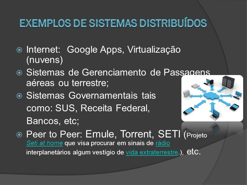 Internet: Google Apps, Virtualização (nuvens) Sistemas de Gerenciamento de Passagens aéreas ou terrestre; Sistemas Governamentais tais como: SUS, Rece