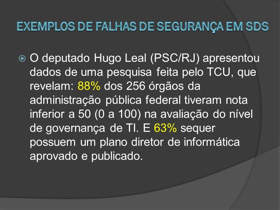 O deputado Hugo Leal (PSC/RJ) apresentou dados de uma pesquisa feita pelo TCU, que revelam: 88% dos 256 órgãos da administração pública federal tiveram nota inferior a 50 (0 a 100) na avaliação do nível de governança de TI.