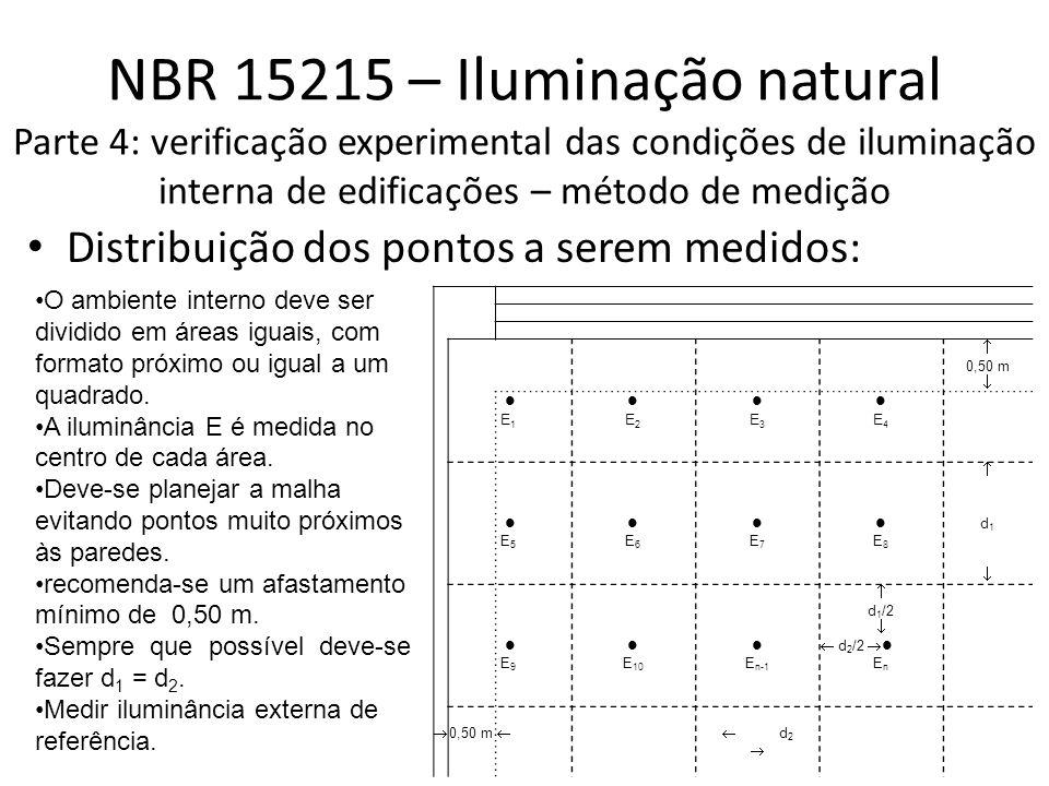 NBR 15215 – Iluminação natural Parte 4: verificação experimental das condições de iluminação interna de edificações – método de medição Distribuição dos pontos a serem medidos: O ambiente interno deve ser dividido em áreas iguais, com formato próximo ou igual a um quadrado.