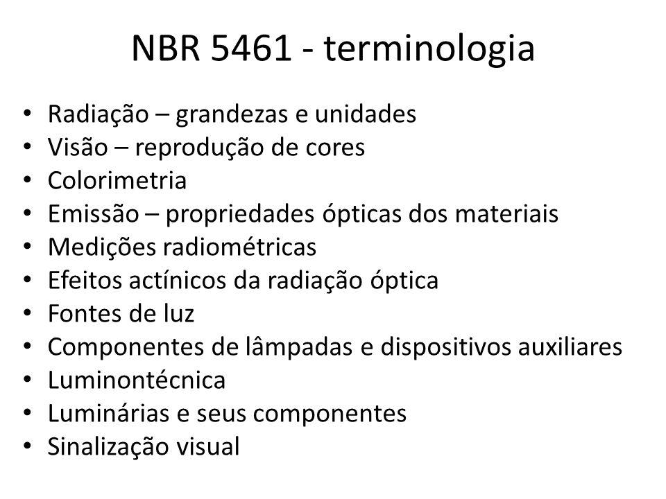 NBR 5461 - terminologia Radiação – grandezas e unidades Visão – reprodução de cores Colorimetria Emissão – propriedades ópticas dos materiais Medições radiométricas Efeitos actínicos da radiação óptica Fontes de luz Componentes de lâmpadas e dispositivos auxiliares Luminontécnica Luminárias e seus componentes Sinalização visual