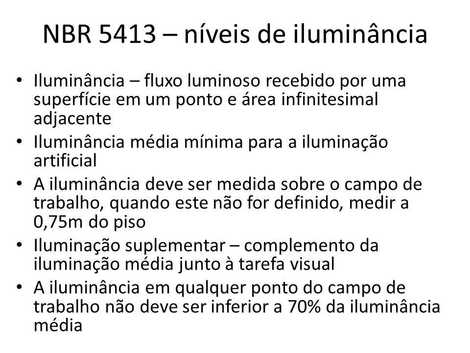 NBR 5413 – níveis de iluminância Iluminância – fluxo luminoso recebido por uma superfície em um ponto e área infinitesimal adjacente Iluminância média mínima para a iluminação artificial A iluminância deve ser medida sobre o campo de trabalho, quando este não for definido, medir a 0,75m do piso Iluminação suplementar – complemento da iluminação média junto à tarefa visual A iluminância em qualquer ponto do campo de trabalho não deve ser inferior a 70% da iluminância média