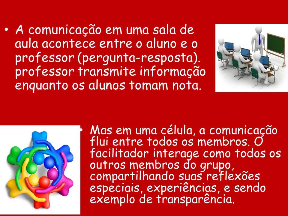 A comunicação em uma sala de aula acontece entre o aluno e o professor (pergunta-resposta). professor transmite informação enquanto os alunos tomam no