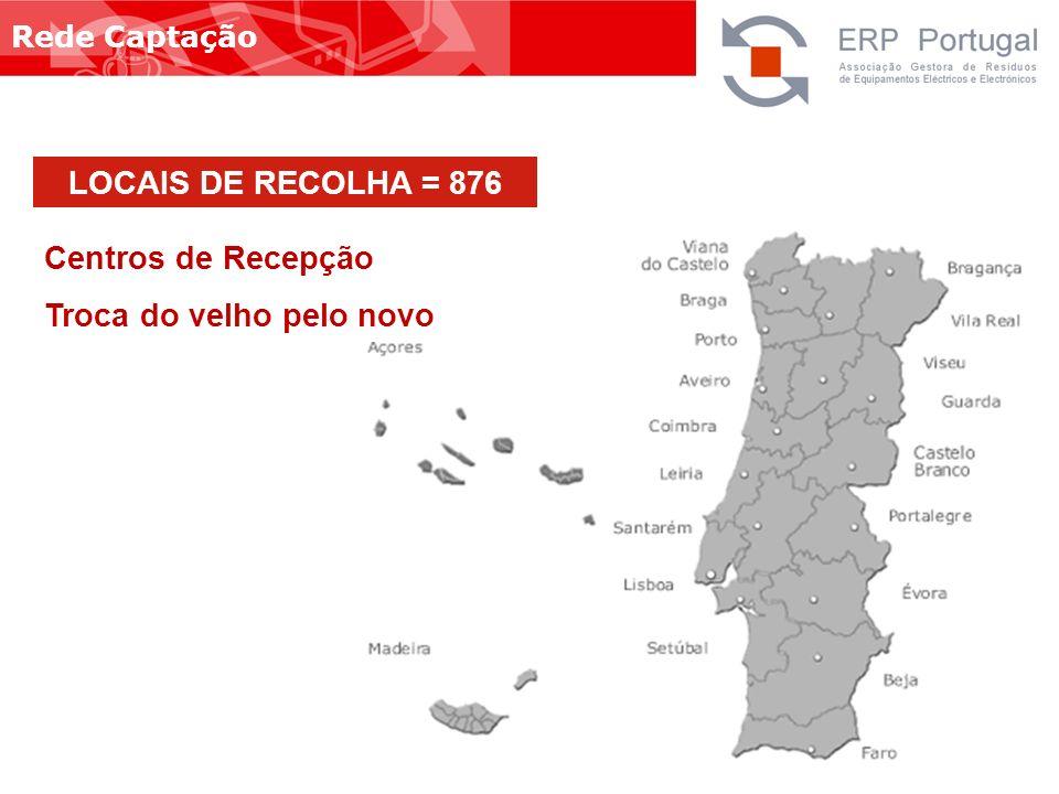 Rede Captação 10 LOCAIS DE RECOLHA = 876 Centros de Recepção Troca do velho pelo novo