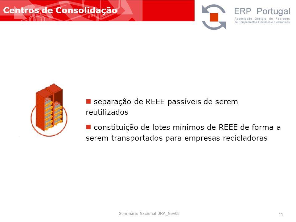 Centros de Consolidação separação de REEE passíveis de serem reutilizados constituição de lotes mínimos de REEE de forma a serem transportados para em