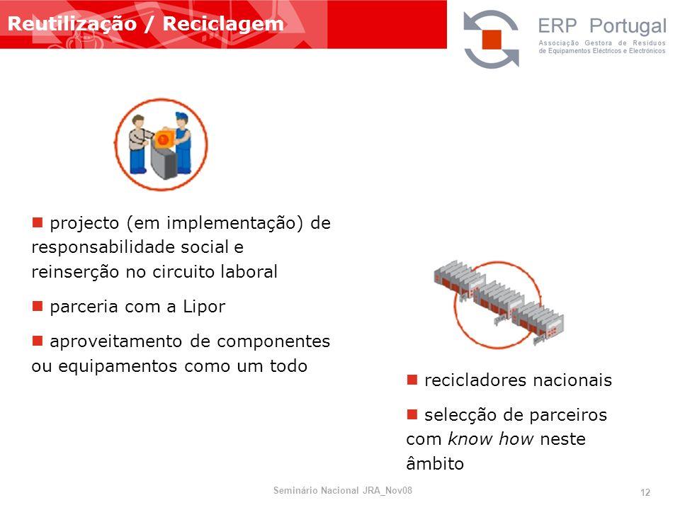 Reutilização / Reciclagem projecto (em implementação) de responsabilidade social e reinserção no circuito laboral parceria com a Lipor aproveitamento
