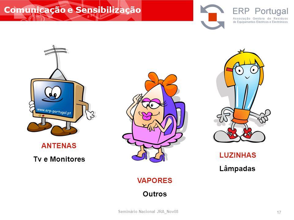 Comunicação e Sensibilização ANTENAS Tv e Monitores VAPORES Outros LUZINHAS Lâmpadas Seminário Nacional JRA_Nov08 17