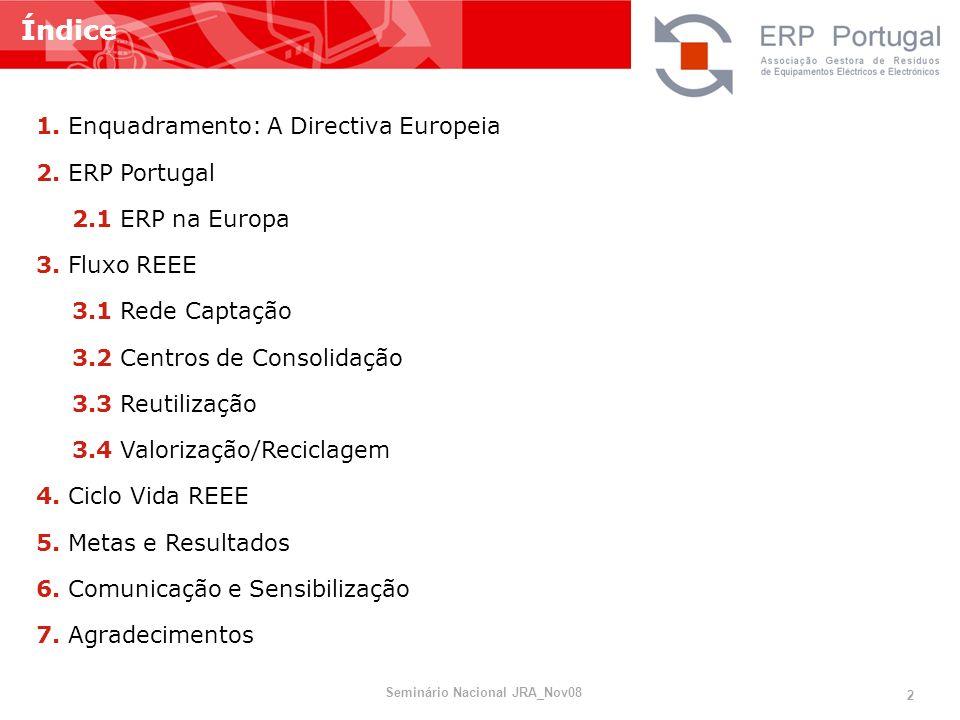 Índice 1. Enquadramento: A Directiva Europeia 2. ERP Portugal 2.1 ERP na Europa 3. Fluxo REEE 3.1 Rede Captação 3.2 Centros de Consolidação 3.3 Reutil