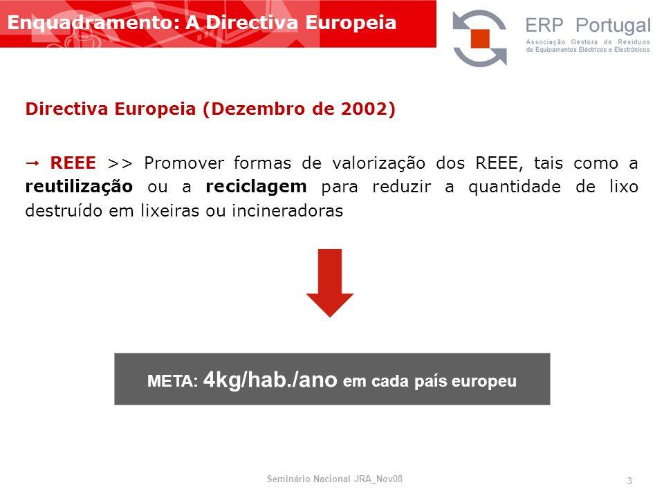 Directiva Europeia (Dezembro de 2002) REEE >> Promover formas de valorização dos REEE, tais como a reutilização ou a reciclagem para reduzir a quantid