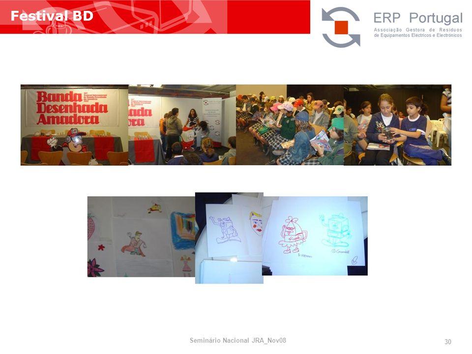 Festival BD Seminário Nacional JRA_Nov08 30