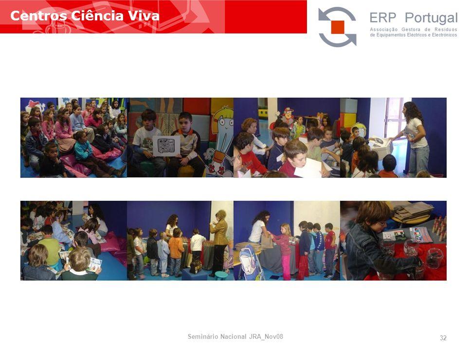 Centros Ciência Viva Seminário Nacional JRA_Nov08 32