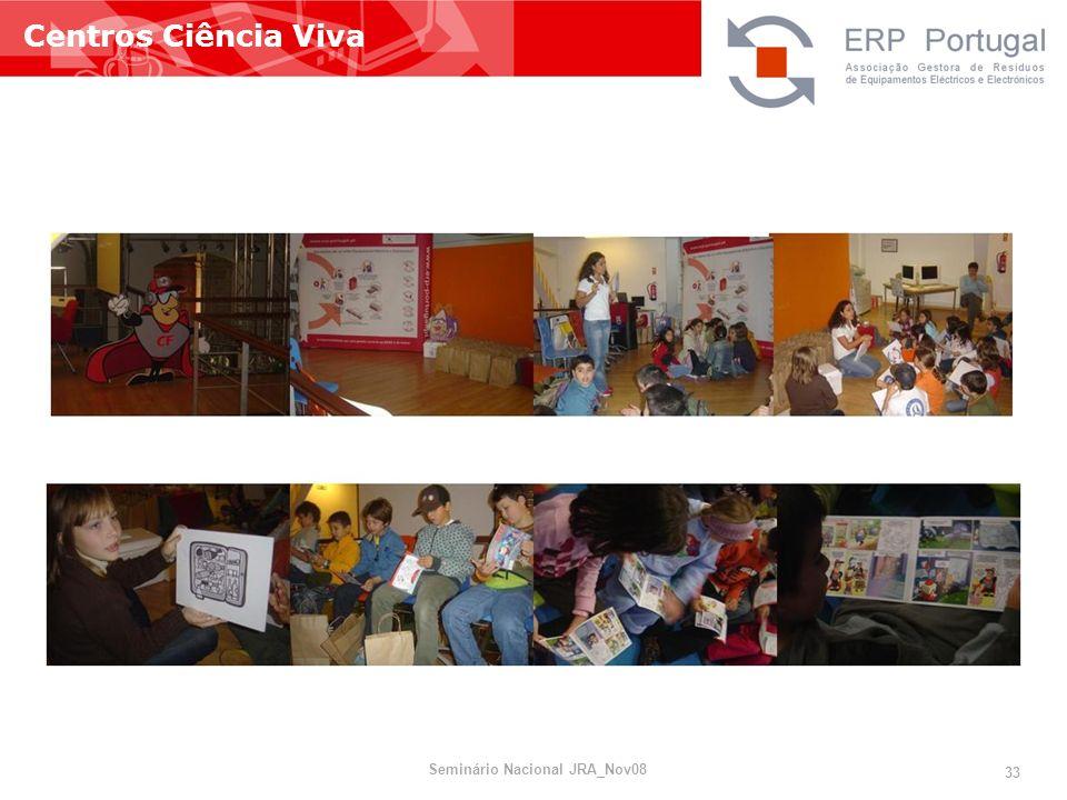 Centros Ciência Viva Seminário Nacional JRA_Nov08 33