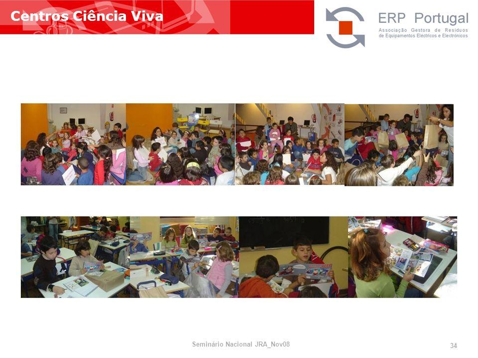 Centros Ciência Viva Seminário Nacional JRA_Nov08 34