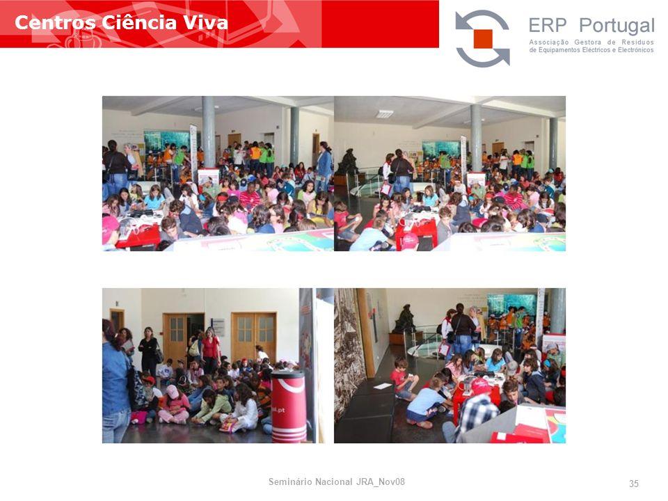 Centros Ciência Viva Seminário Nacional JRA_Nov08 35
