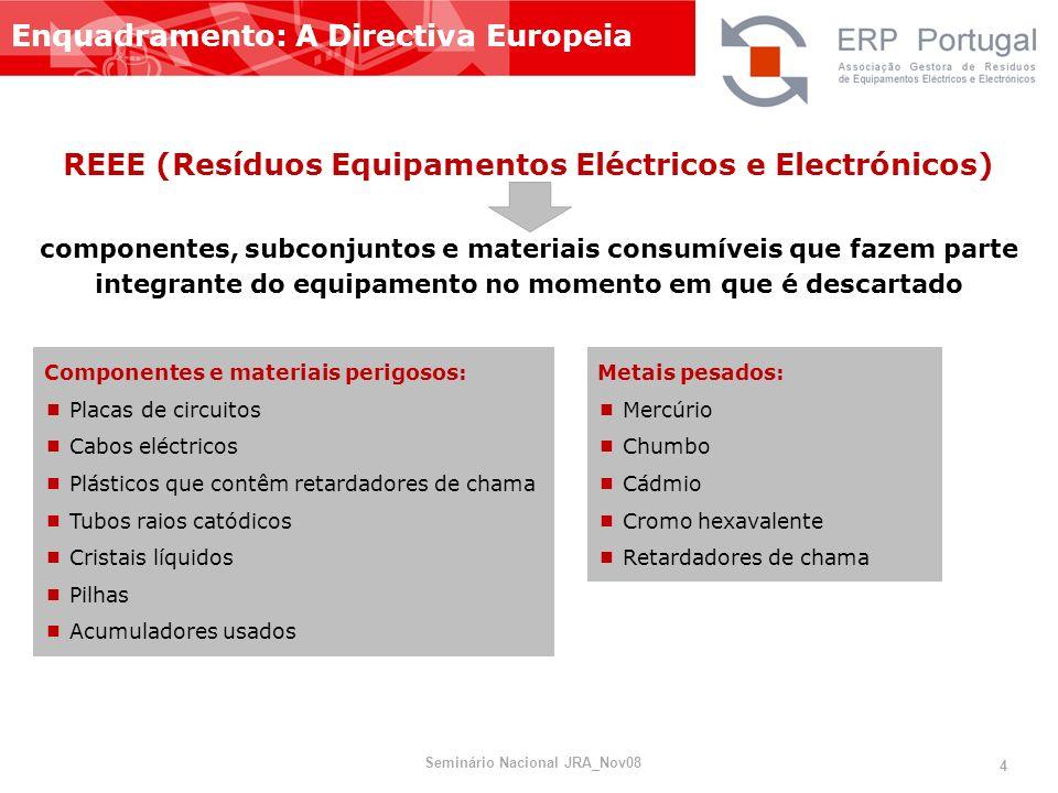 REEE (Resíduos Equipamentos Eléctricos e Electrónicos) componentes, subconjuntos e materiais consumíveis que fazem parte integrante do equipamento no