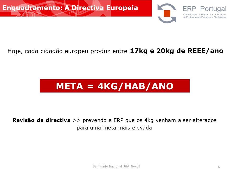 Hoje, cada cidadão europeu produz entre 17kg e 20kg de REEE/ano Enquadramento: A Directiva Europeia META = 4KG/HAB/ANO Seminário Nacional JRA_Nov08 6