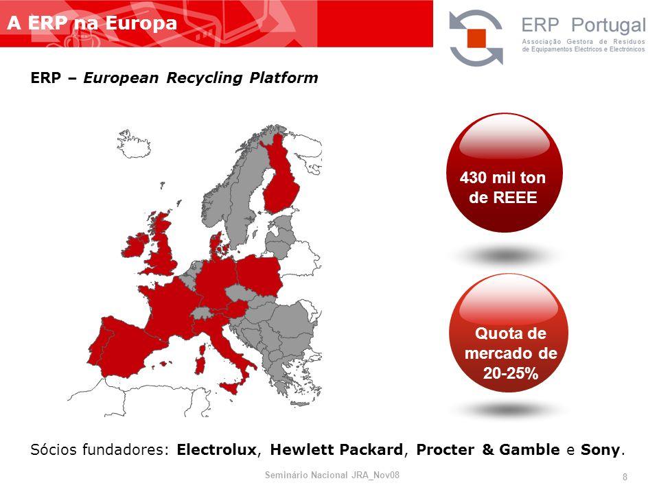 ERP – European Recycling Platform 430 mil ton de REEE Quota de mercado de 20-25% A ERP na Europa Sócios fundadores: Electrolux, Hewlett Packard, Proct