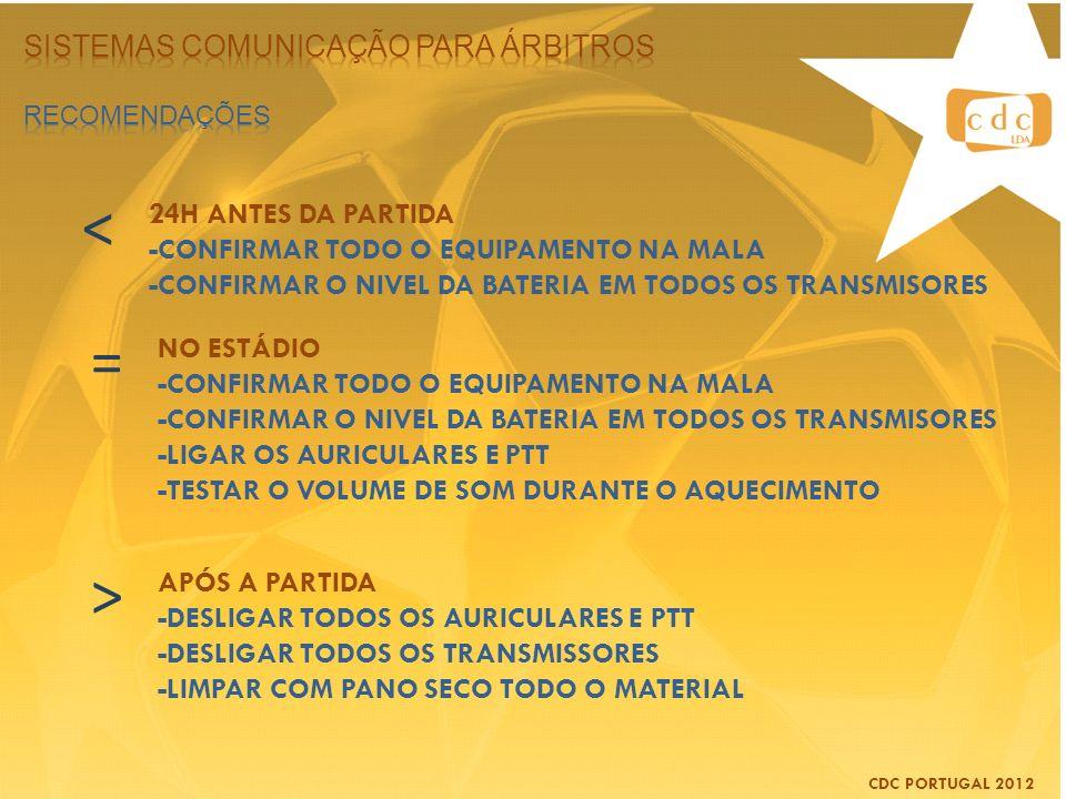 CDC PORTUGAL 2012 24H ANTES DA PARTIDA -CONFIRMAR TODO O EQUIPAMENTO NA MALA -CONFIRMAR O NIVEL DA BATERIA EM TODOS OS TRANSMISORES < NO ESTÁDIO -CONF
